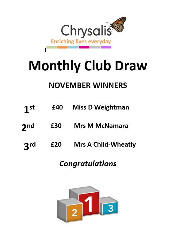 Poster showing 1st, 2nd and 3rd place winners of the November Draw.