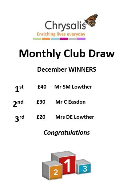 December Monthly Draw